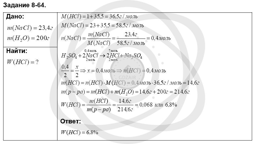 Химия 8 класс Кузнецова Н. Е. Глава 8. Водород. Галогены / Задания: 64