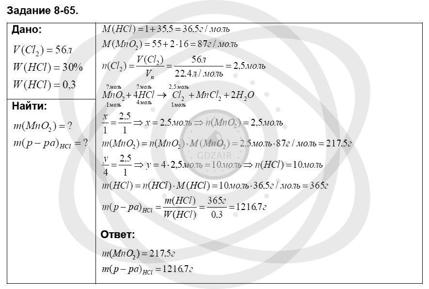 Химия 8 класс Кузнецова Н. Е. Глава 8. Водород. Галогены / Задания: 65