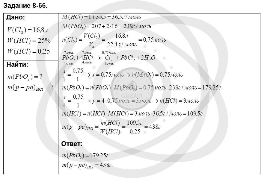 Химия 8 класс Кузнецова Н. Е. Глава 8. Водород. Галогены / Задания: 66