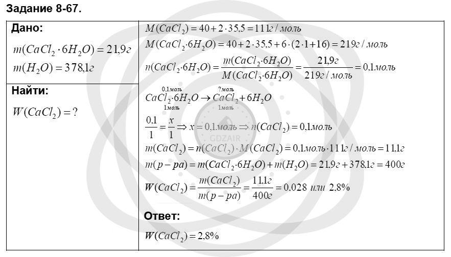Химия 8 класс Кузнецова Н. Е. Глава 8. Водород. Галогены / Задания: 67