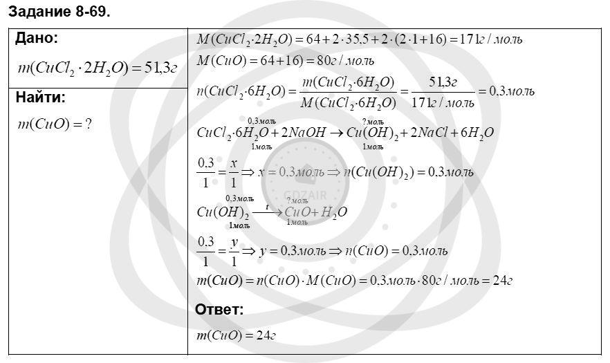 Химия 8 класс Кузнецова Н. Е. Глава 8. Водород. Галогены / Задания: 69
