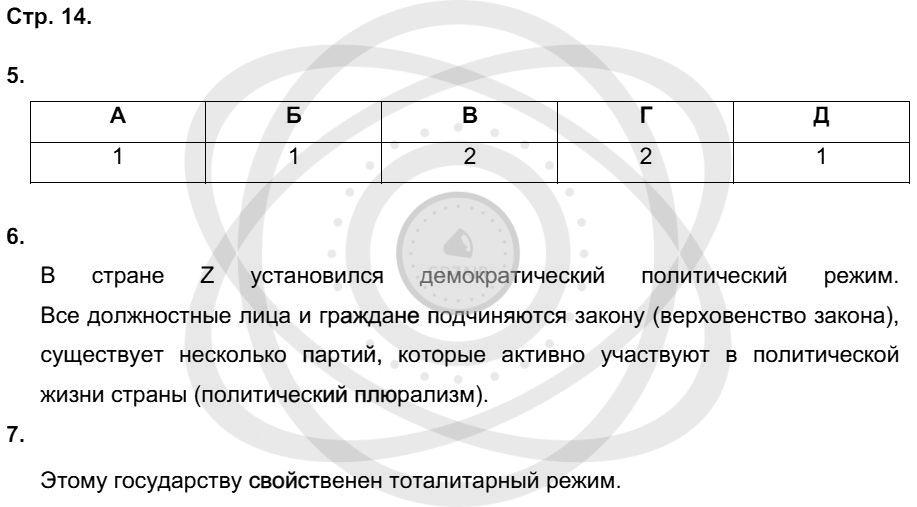 Обществознание 9 класс Котова О. А. Страницы: 14