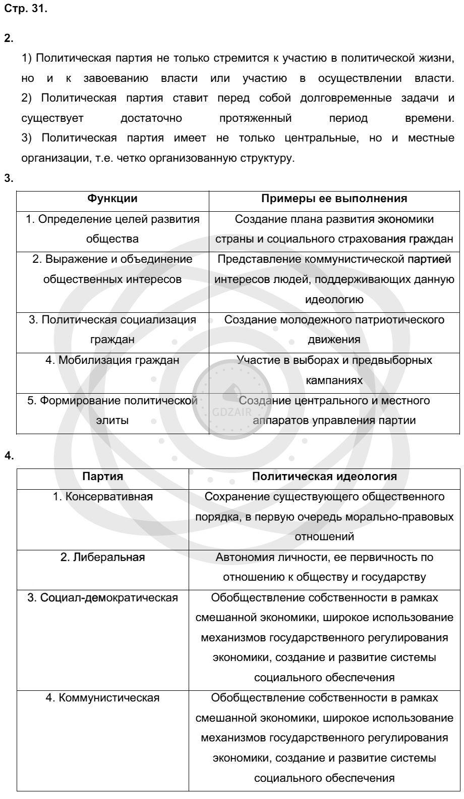 Обществознание 9 класс Котова О. А. Страницы: 31