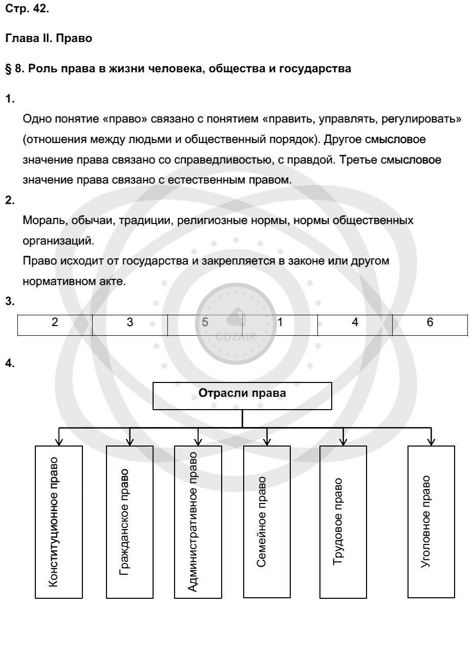 Обществознание 9 класс Котова О. А. Страницы: 42