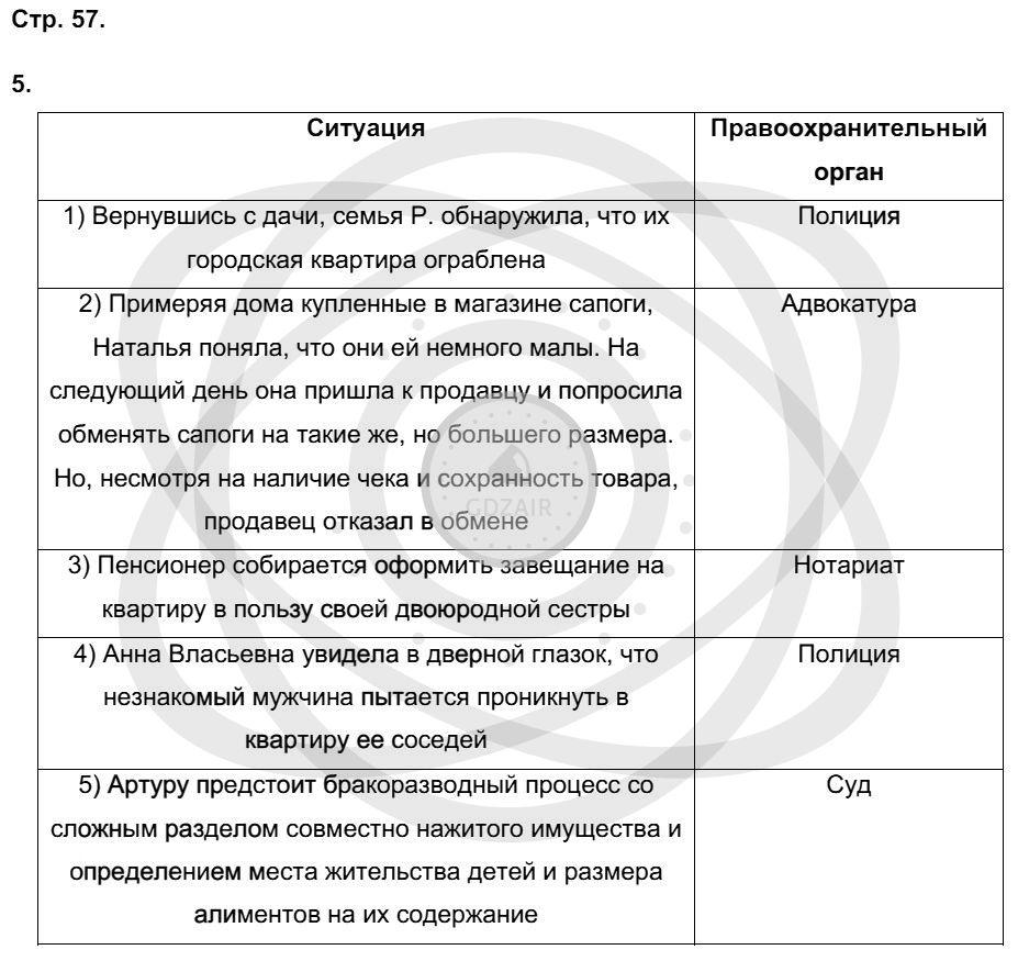 Обществознание 9 класс Котова О. А. Страницы: 57