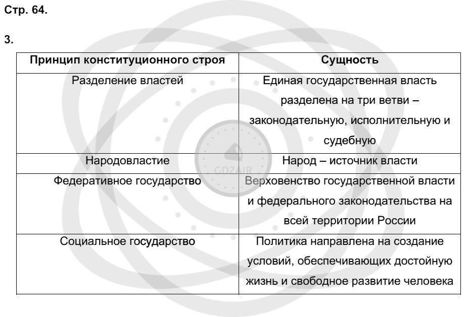 Обществознание 9 класс Котова О. А. Страницы: 64
