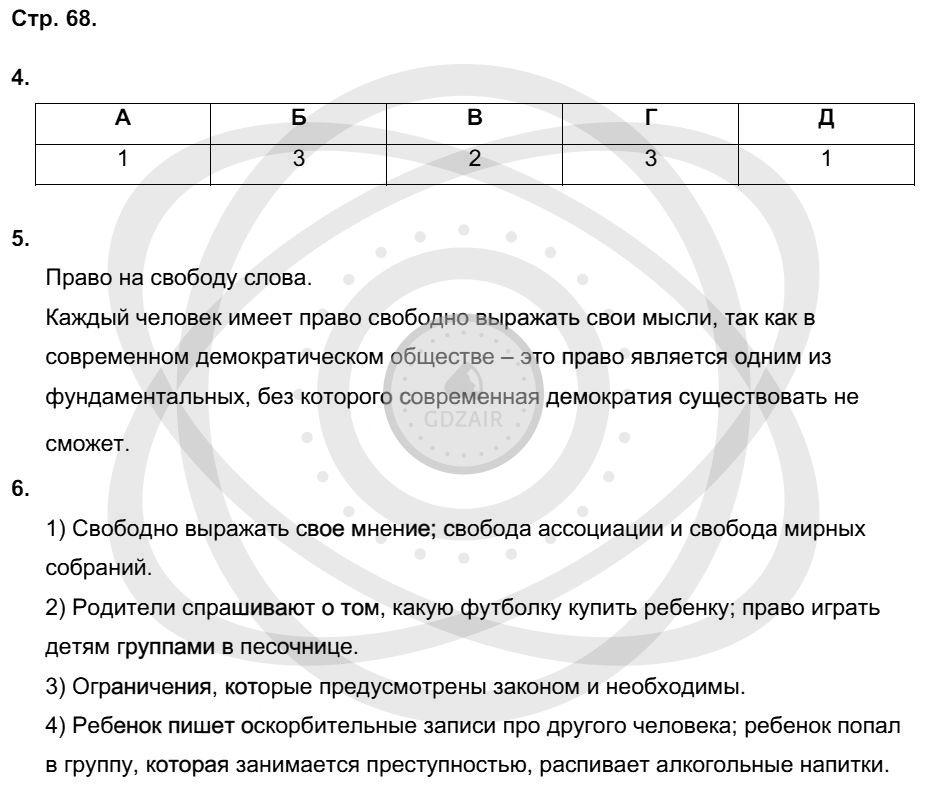 Обществознание 9 класс Котова О. А. Страницы: 68