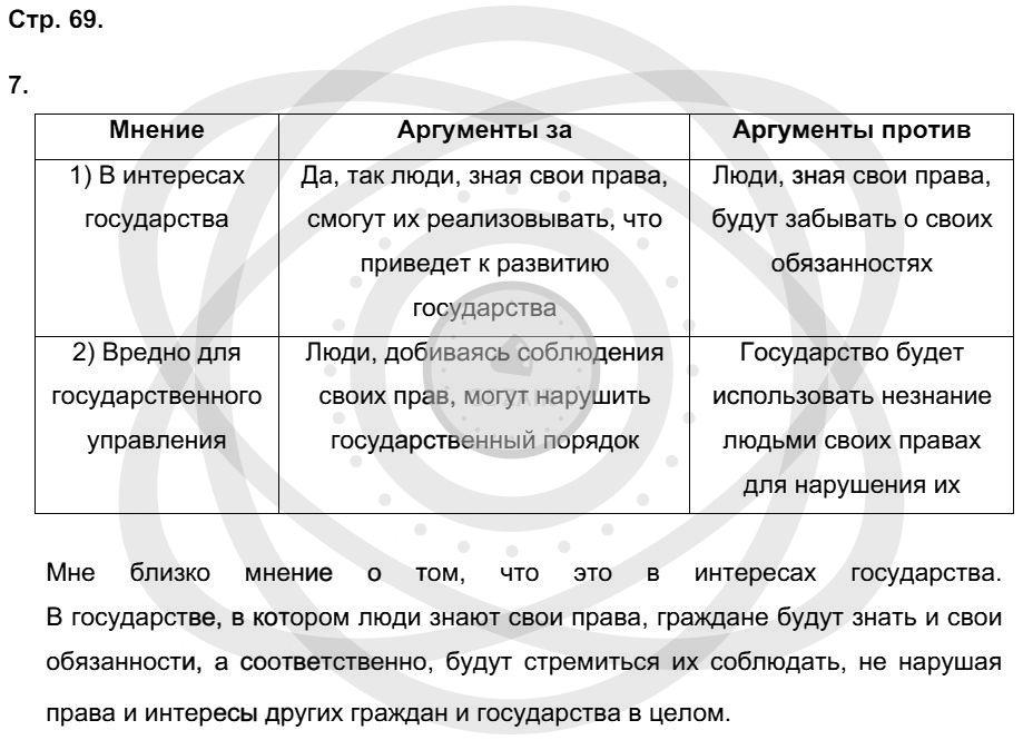Обществознание 9 класс Котова О. А. Страницы: 69