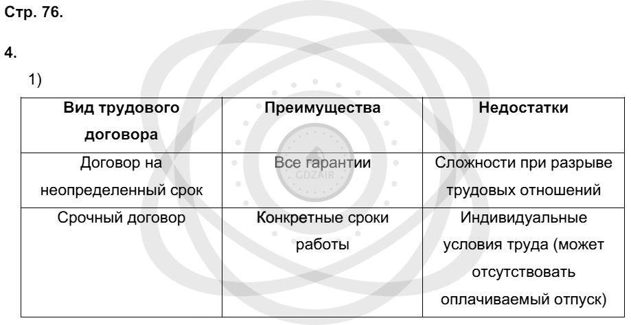 Обществознание 9 класс Котова О. А. Страницы: 76