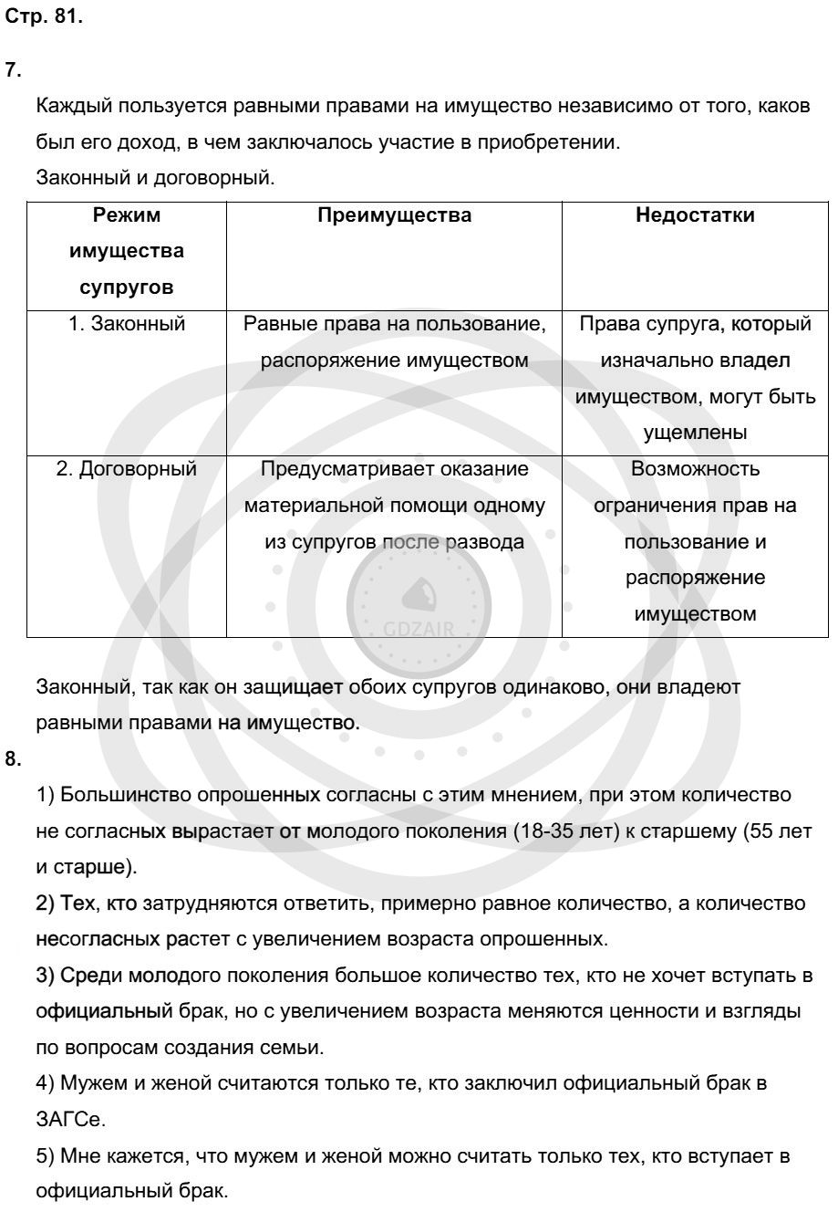 Обществознание 9 класс Котова О. А. Страницы: 81