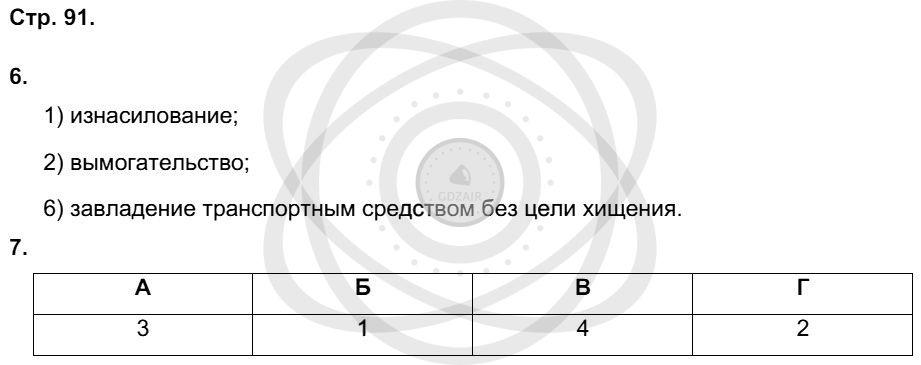 Обществознание 9 класс Котова О. А. Страницы: 91