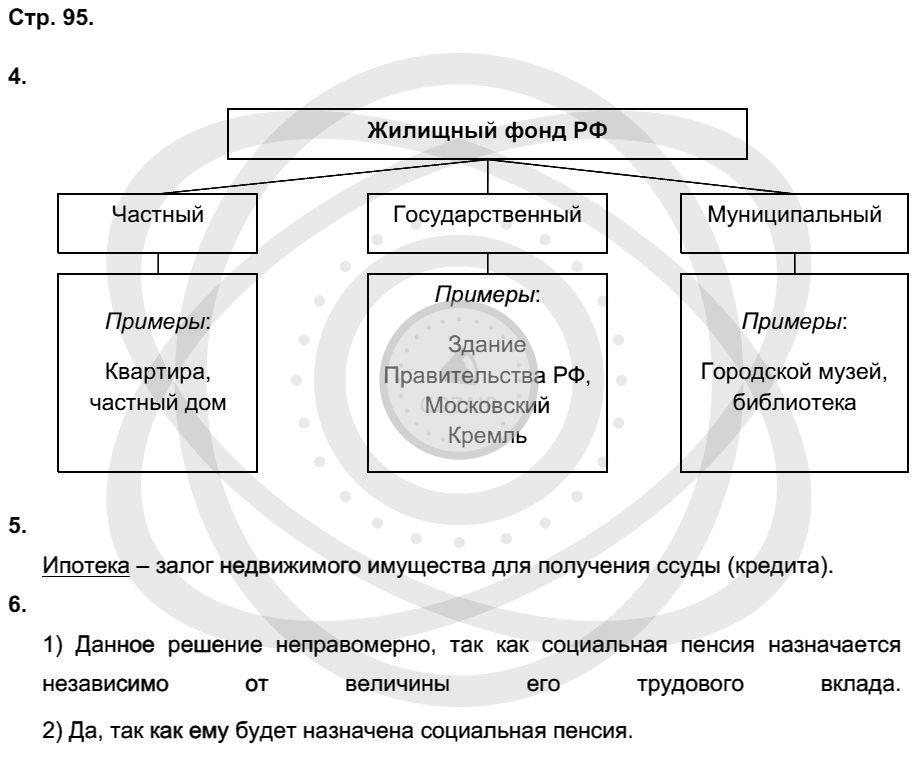 Обществознание 9 класс Котова О. А. Страницы: 94