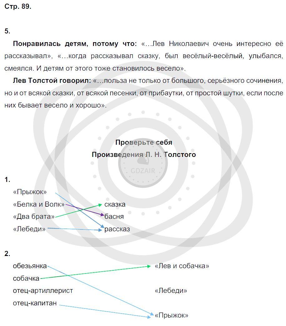 Литература 3 класс Ефросинина Л. А. Страницы: 89
