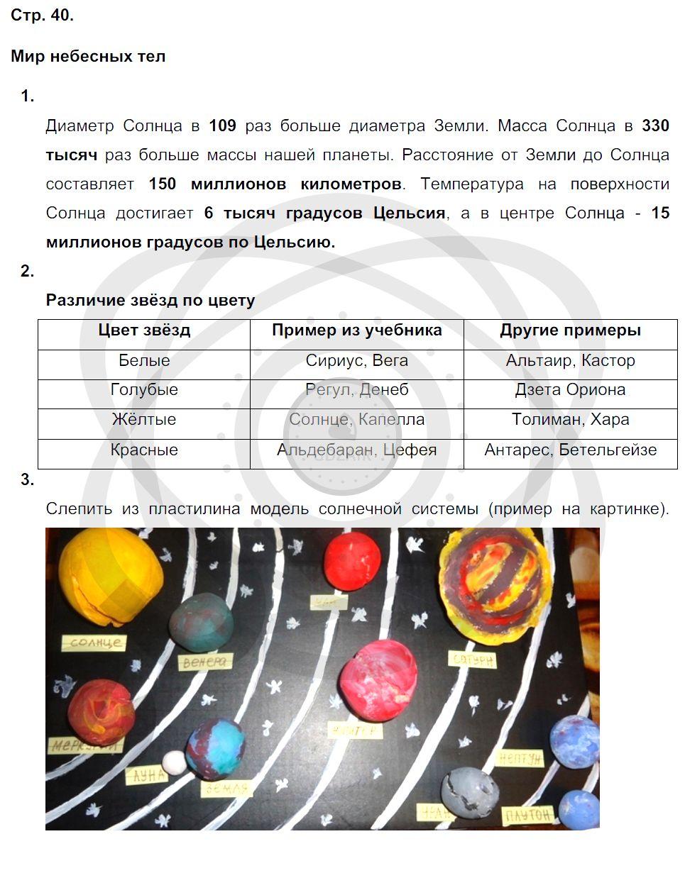Окружающий мир 3 класс Плешаков А. А. Страницы: 40