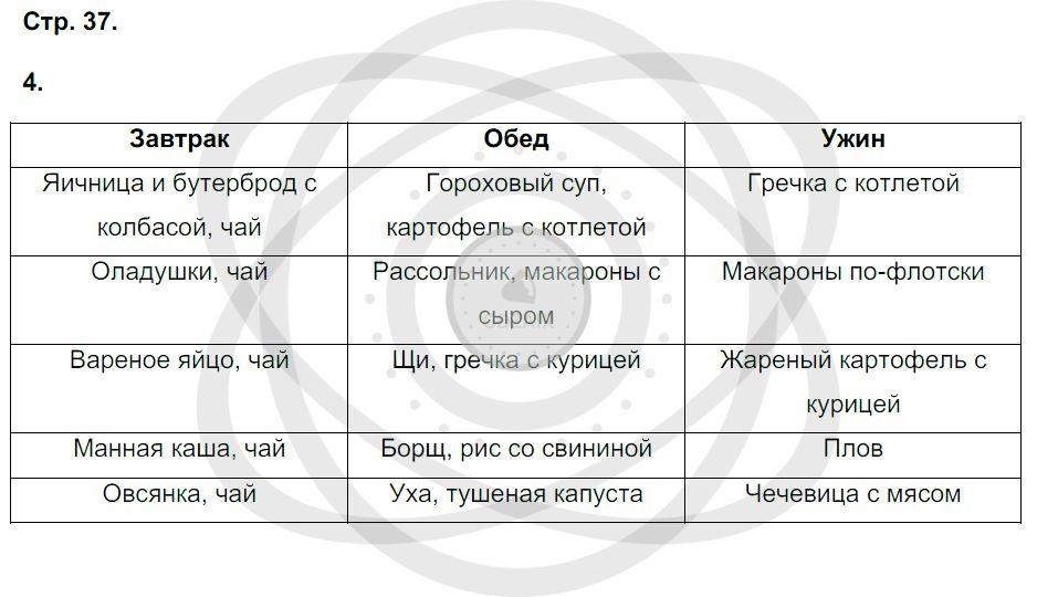 Окружающий мир 3 класс Плешаков А. А. Страницы: 37
