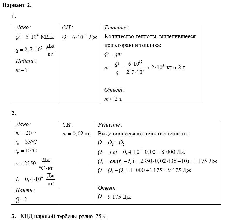 Физика 8 класс Марон А. Е. Контрольные работы / 1. Тепловые явления: Вариант 2