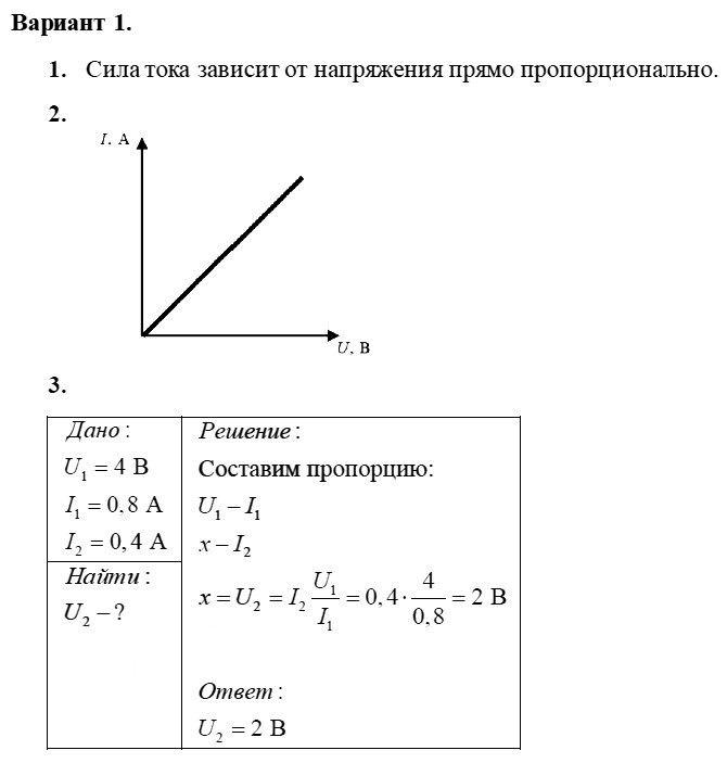 Физика 8 класс Марон А. Е. Самостоятельные работы / 42. Зависимость силы тока от напряжения: Вариант 1