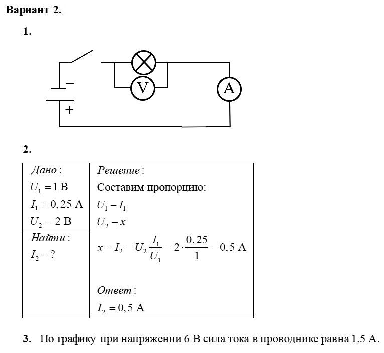 Физика 8 класс Марон А. Е. Самостоятельные работы / 42. Зависимость силы тока от напряжения: Вариант 2