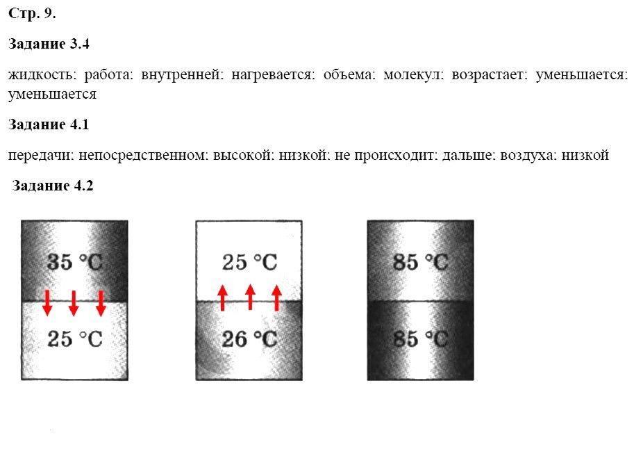 Физика 8 класс Ханнанова Т. А. Страницы: 9