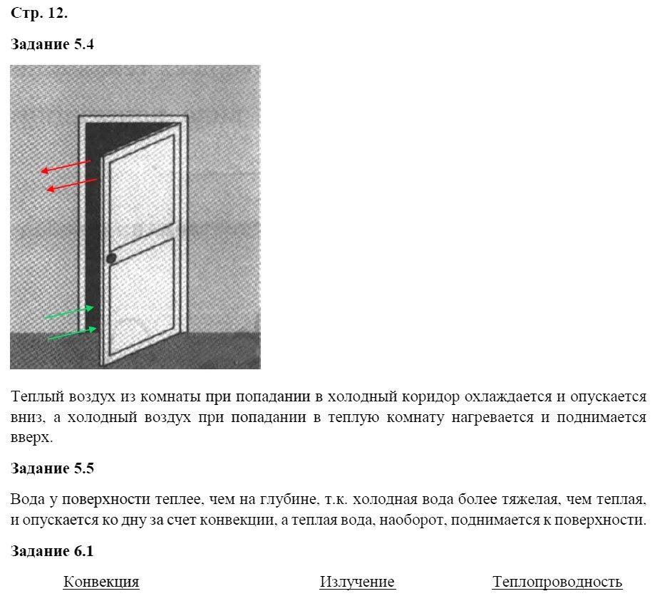 Физика 8 класс Ханнанова Т. А. Страницы: 12