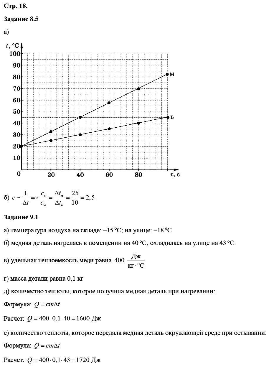 Физика 8 класс Ханнанова Т. А. Страницы: 18