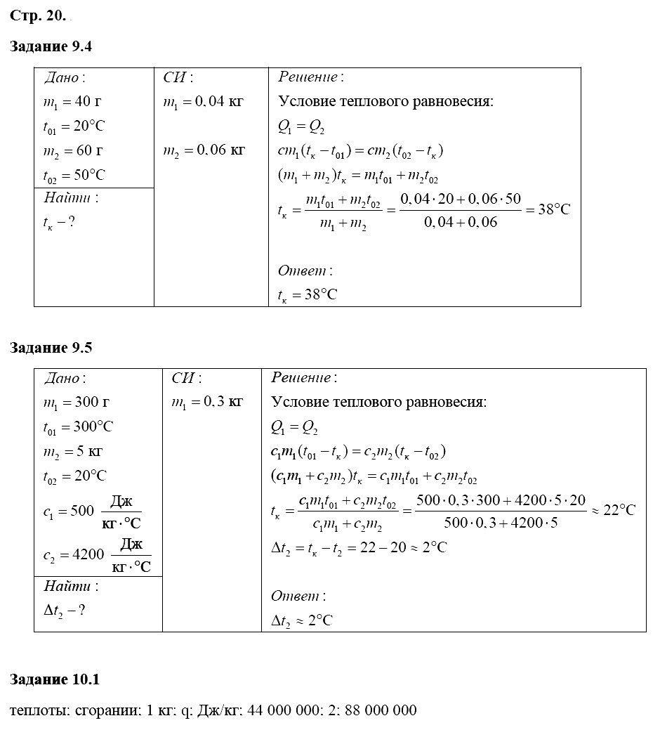 Физика 8 класс Ханнанова Т. А. Страницы: 20