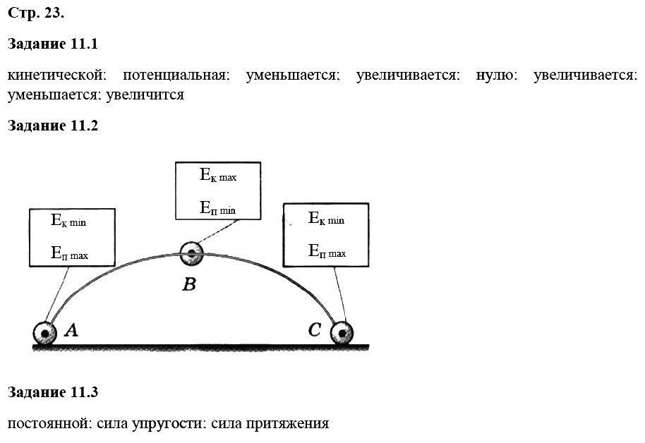 Физика 8 класс Ханнанова Т. А. Страницы: 23