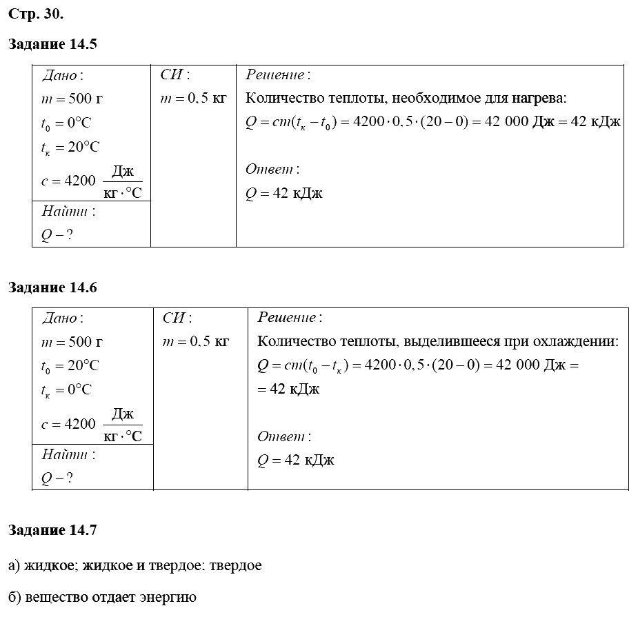 Физика 8 класс Ханнанова Т. А. Страницы: 30