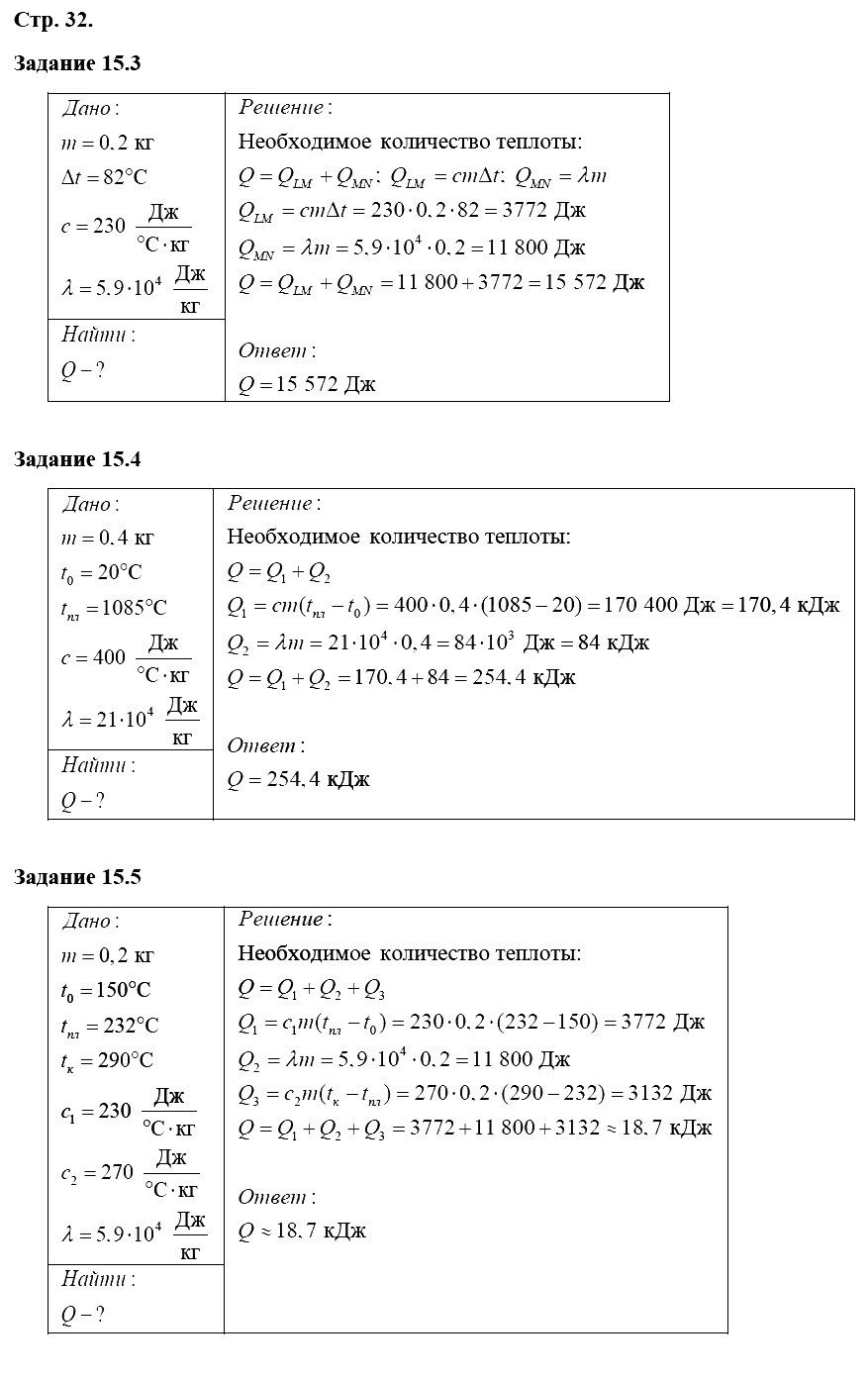 Физика 8 класс Ханнанова Т. А. Страницы: 32