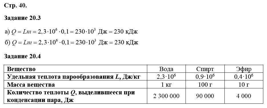 Физика 8 класс Ханнанова Т. А. Страницы: 40