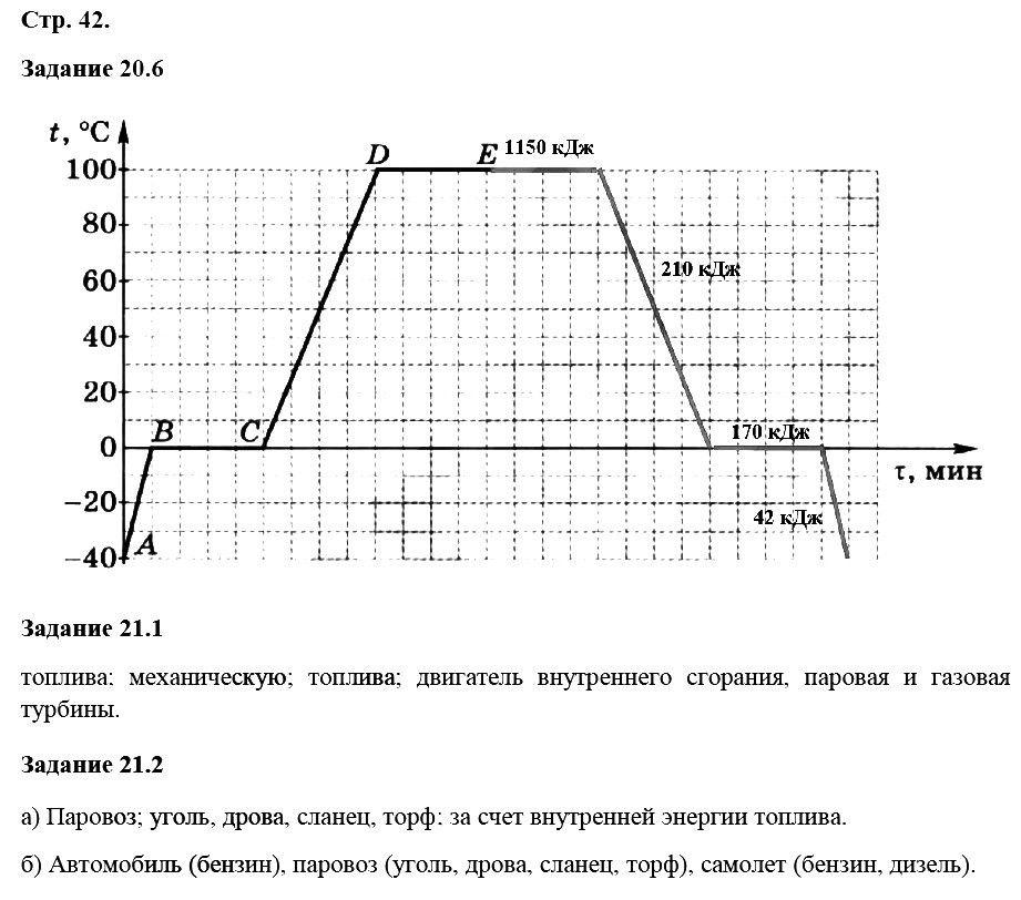 Физика 8 класс Ханнанова Т. А. Страницы: 42