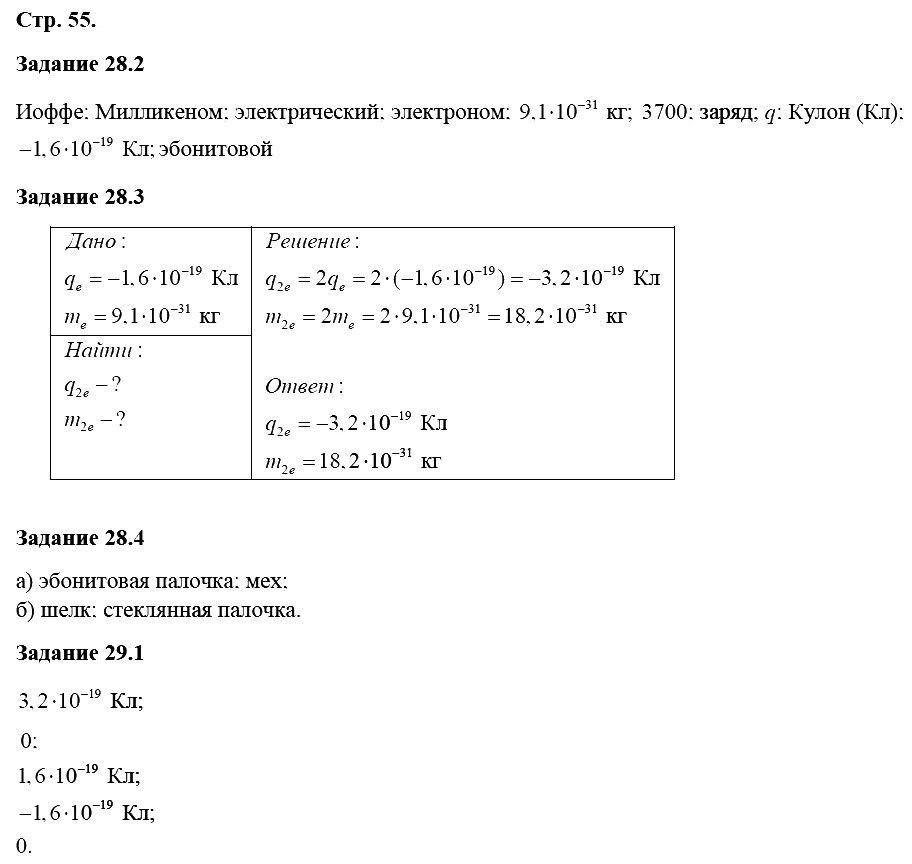 Физика 8 класс Ханнанова Т. А. Страницы: 55