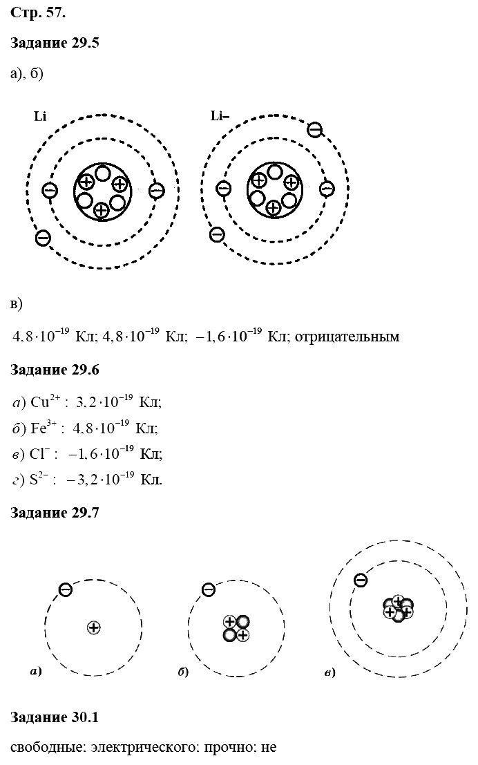 Физика 8 класс Ханнанова Т. А. Страницы: 57