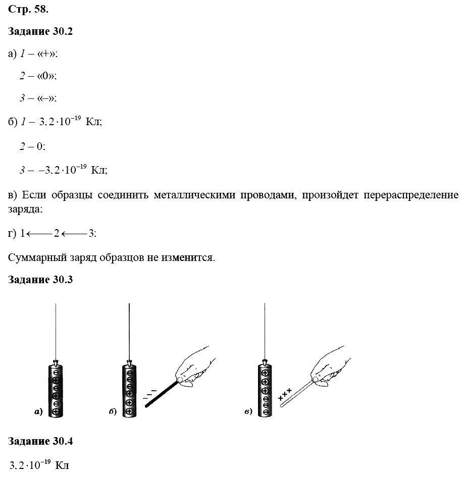 Физика 8 класс Ханнанова Т. А. Страницы: 58