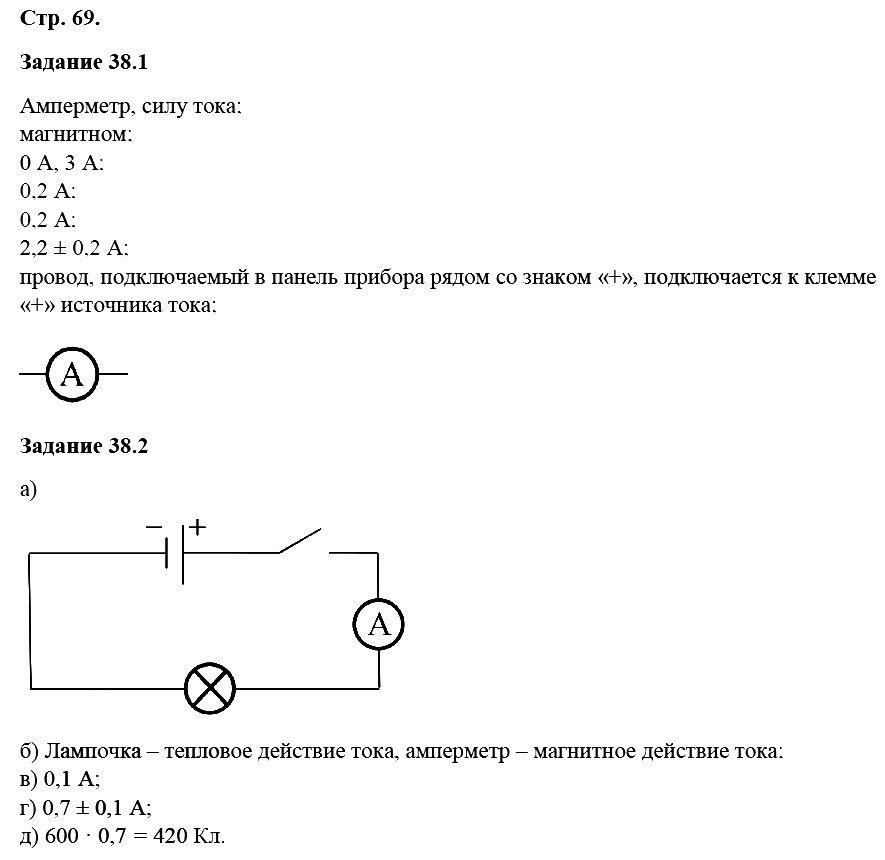 Физика 8 класс Ханнанова Т. А. Страницы: 69