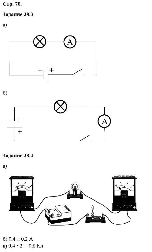 Физика 8 класс Ханнанова Т. А. Страницы: 70