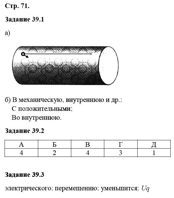 Физика 8 класс Ханнанова Т. А. Страницы: 71