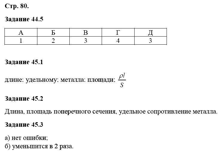 Физика 8 класс Ханнанова Т. А. Страницы: 80