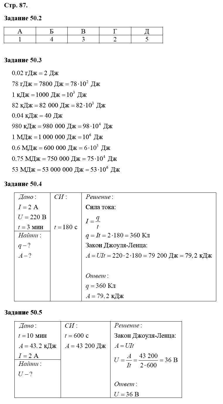 Физика 8 класс Ханнанова Т. А. Страницы: 87