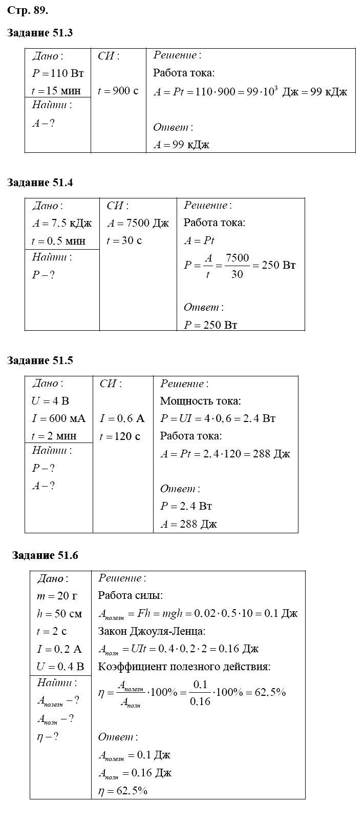 Физика 8 класс Ханнанова Т. А. Страницы: 89