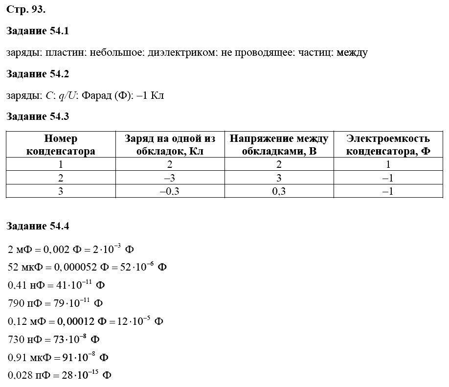 Физика 8 класс Ханнанова Т. А. Страницы: 93