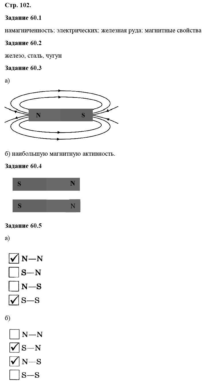Физика 8 класс Ханнанова Т. А. Страницы: 102