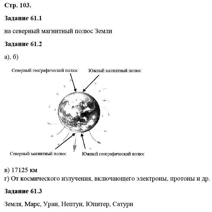 Физика 8 класс Ханнанова Т. А. Страницы: 103