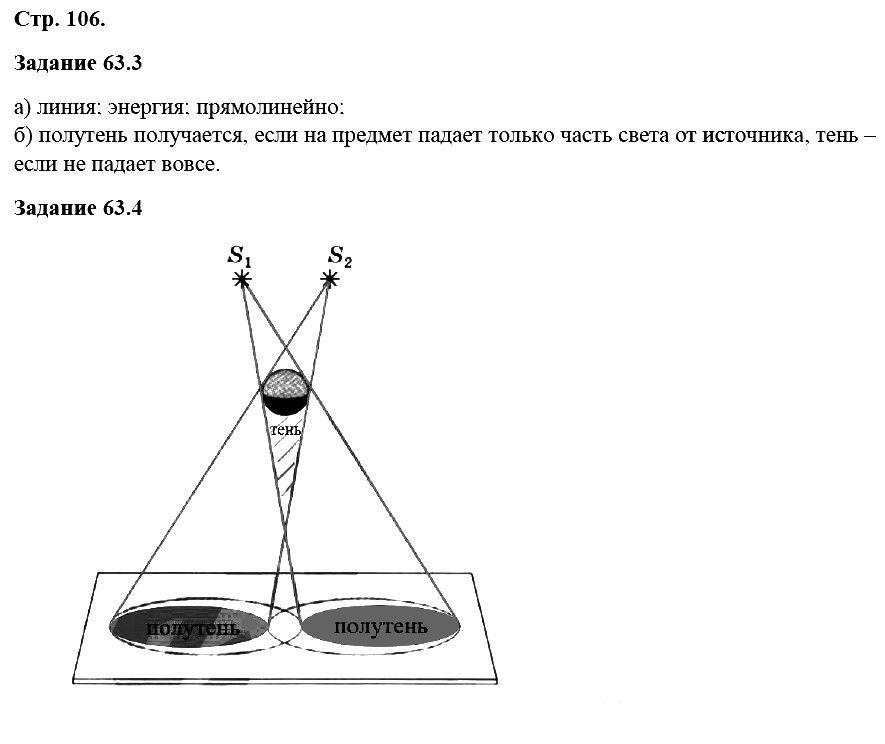 Физика 8 класс Ханнанова Т. А. Страницы: 106