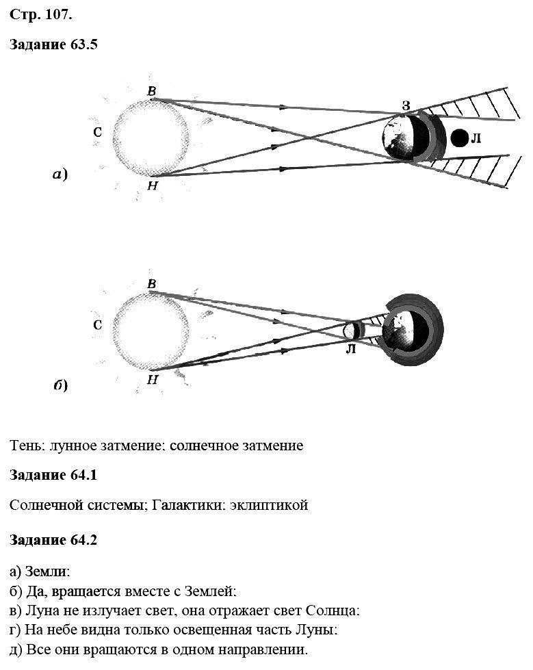 Физика 8 класс Ханнанова Т. А. Страницы: 107