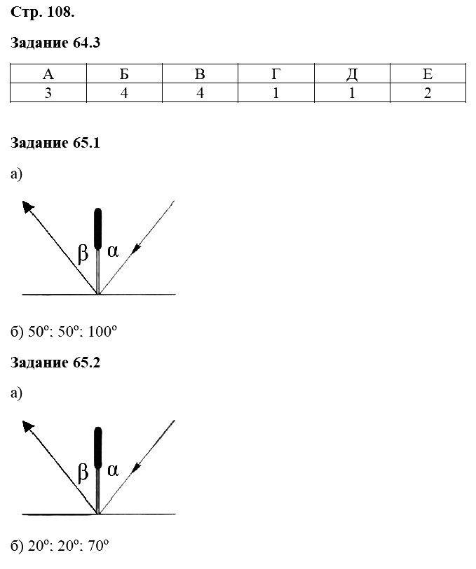 Физика 8 класс Ханнанова Т. А. Страницы: 108