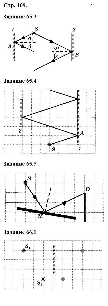 Физика 8 класс Ханнанова Т. А. Страницы: 109