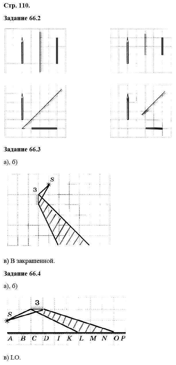 Физика 8 класс Ханнанова Т. А. Страницы: 110