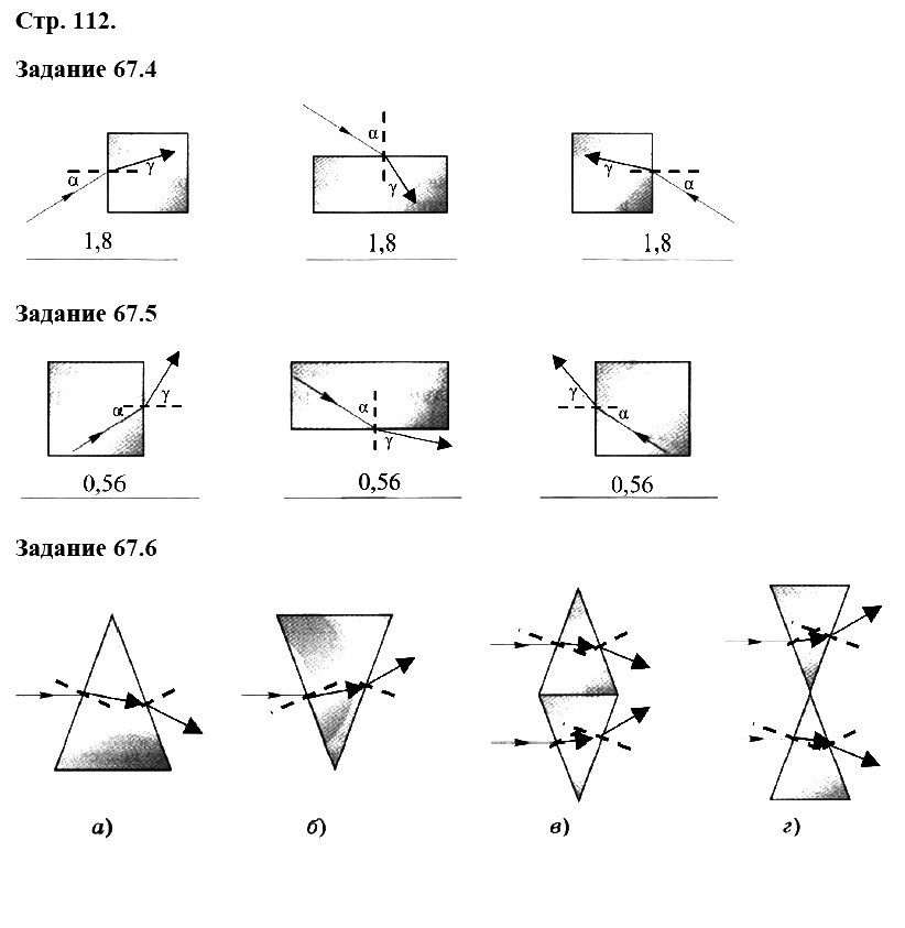 Физика 8 класс Ханнанова Т. А. Страницы: 112