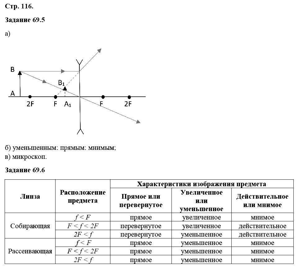 Физика 8 класс Ханнанова Т. А. Страницы: 116